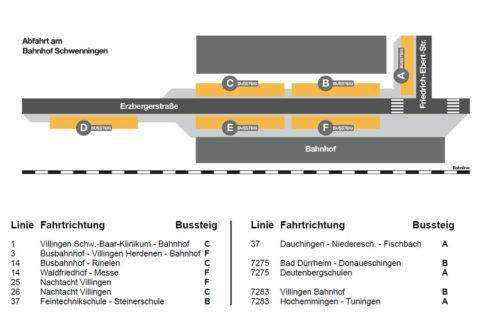 Bahnhof Schwenningen