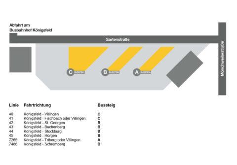 Busbahnhof Königsfeld