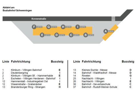 Busbahnhof_Schwenningen