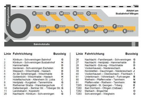 Busbahnhof Villingen